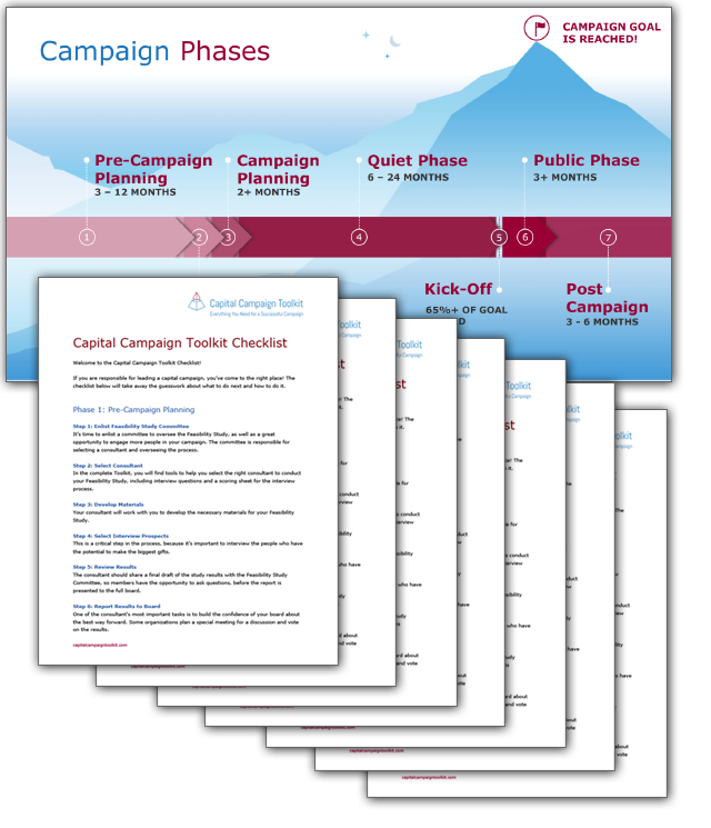 Capital Campaign Toolkit Checklist