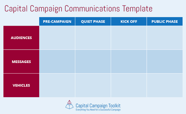 You can use this graphic when building a communications strategy for your capital campaign plan.