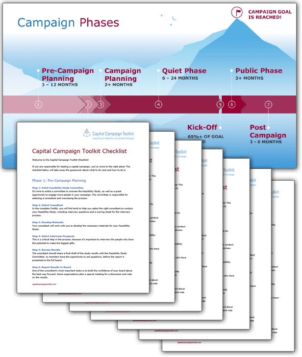 Document featuring Capital Campaign Toolkit's campaign phases checklist