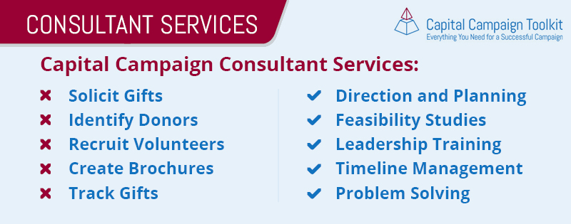 This breaks down the services of a capital campaign consultant.