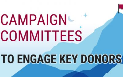 How to Use Ad Hoc Capital Campaign Committees to Engage Key Donors